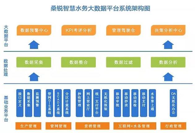 喜讯|上海桑锐电子成功入围广东联通NB-IoT解决方案合作伙伴招募415.png