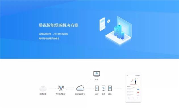 喜讯|上海桑锐电子成功入围广东联通NB-IoT解决方案合作伙伴招募878.png